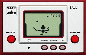 電子ゲームの歴史を振り返る!
